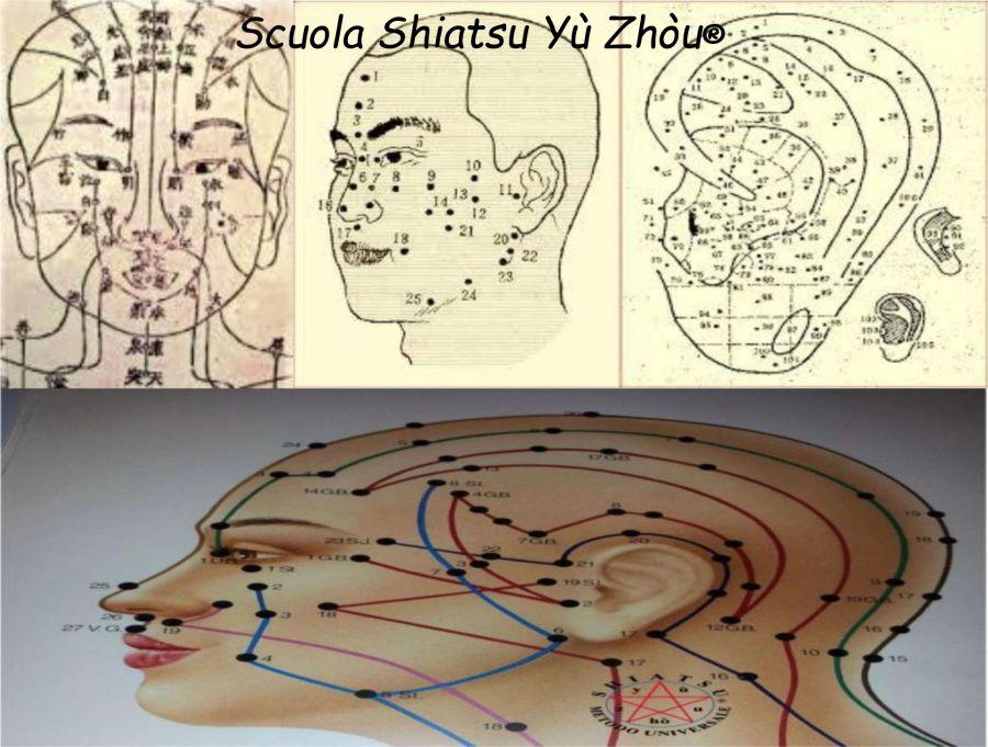 Riflessologia facciale Corso